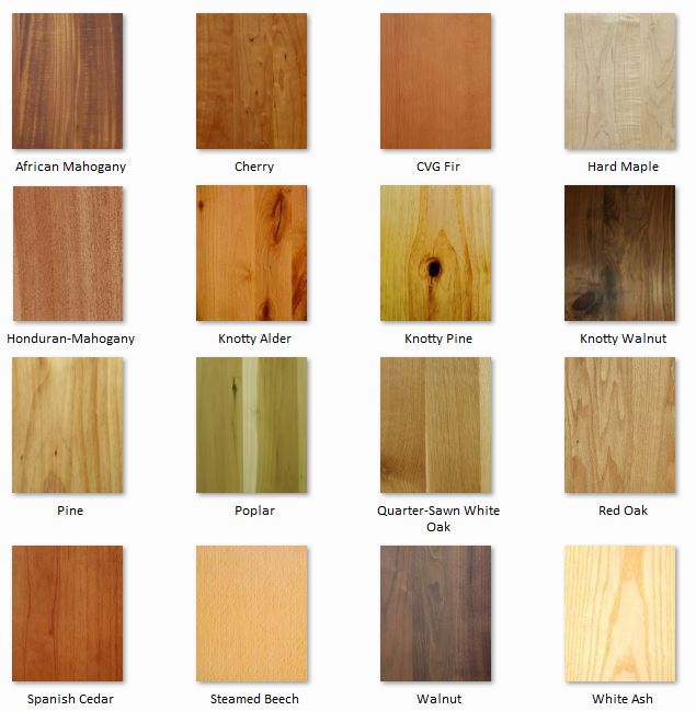 How to pick the right type of wood for your interior design for Types of woodworking